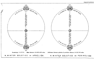 "The frontispiece of Croll's ""Climate and Time."""