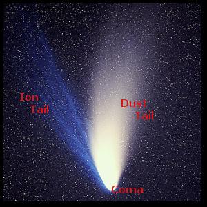 Comet_Hale-Bopp labeled
