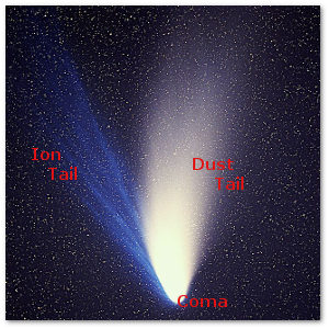 Comet_Hale-Bopp labeled