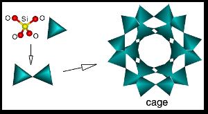 A zeolite framework.  Source