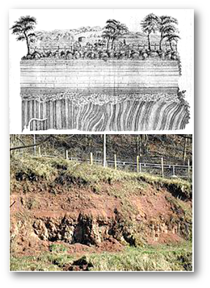"""Hutton's friend John Playfair said of the unconformity, """"On us who saw these phenomenon for the first time the impression will not easily be forgotten...We felt necessarily carried back to a time when the schistus on which we stood was yet at the bottom of the sea, and when the sandstone before us was only beginning to be deposited, in the shape of sand or mud, from the waters of the supercontinent ocean... The mind seemed to grow giddy by looking so far back into the abyss of time...""""  Image and quote source"""