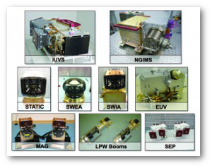 MAVEN's science instruments