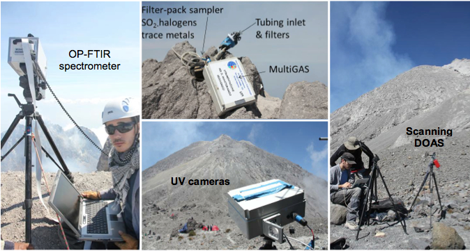 A_selection_of_instruments_used_for_monitoring_volcanoes